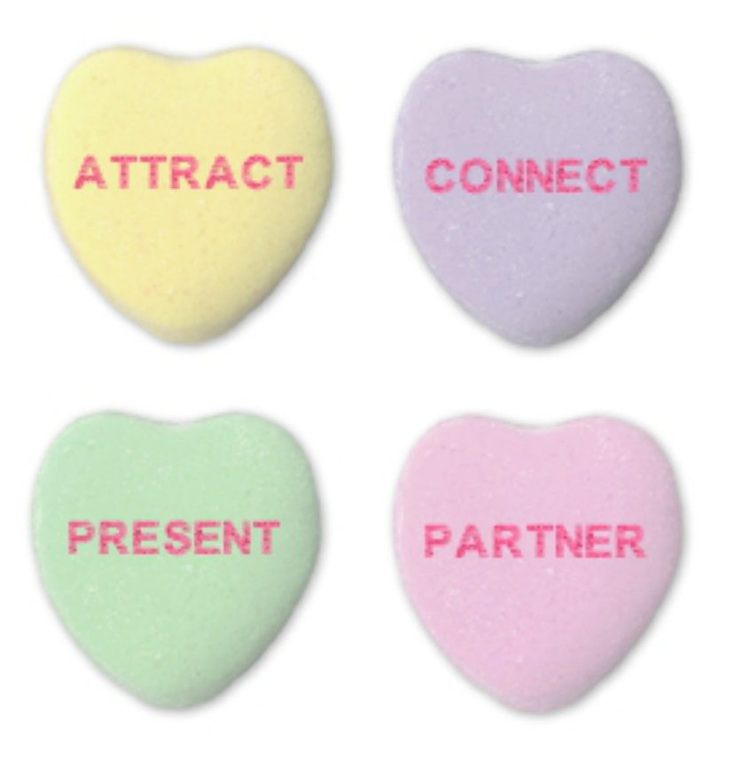 Four candy heart invitations: ATTRACT, PRESENT, CONNECT, PARTNER